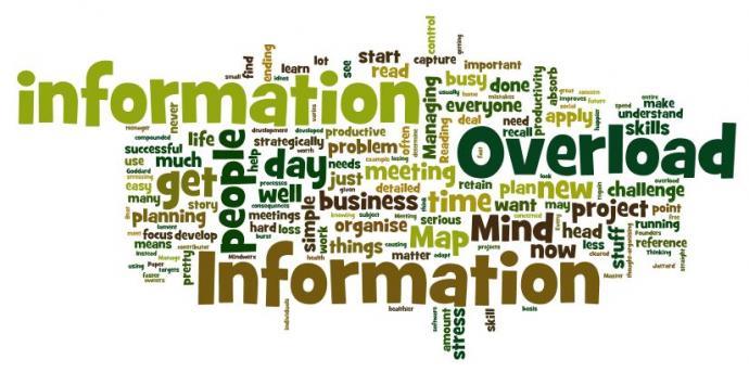 Wordle_Information_Overload_Stress