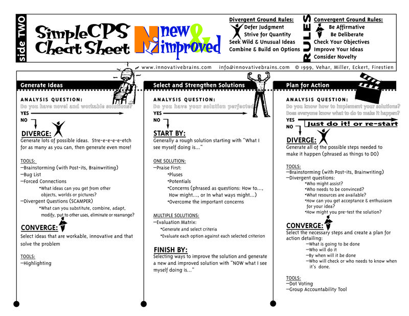 CPS CheatSheet - New - side 2