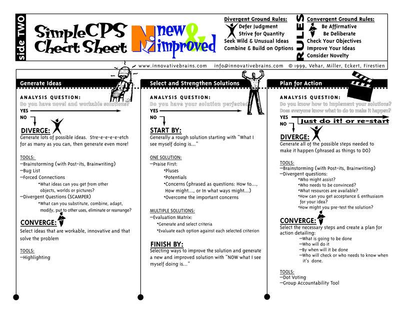 CPS CheatSheet - New - side 2