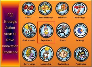 12 strategies - experiment