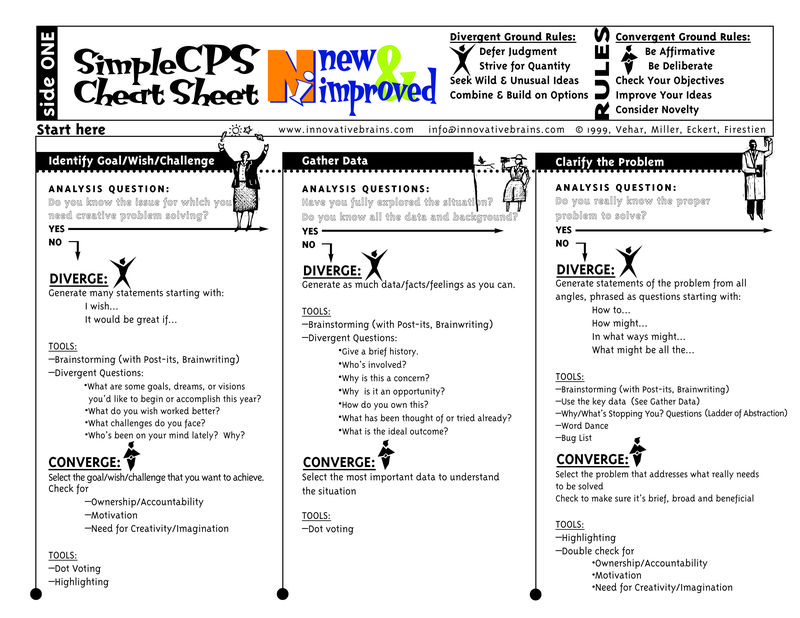 CPS CheatSheet - New - side 1