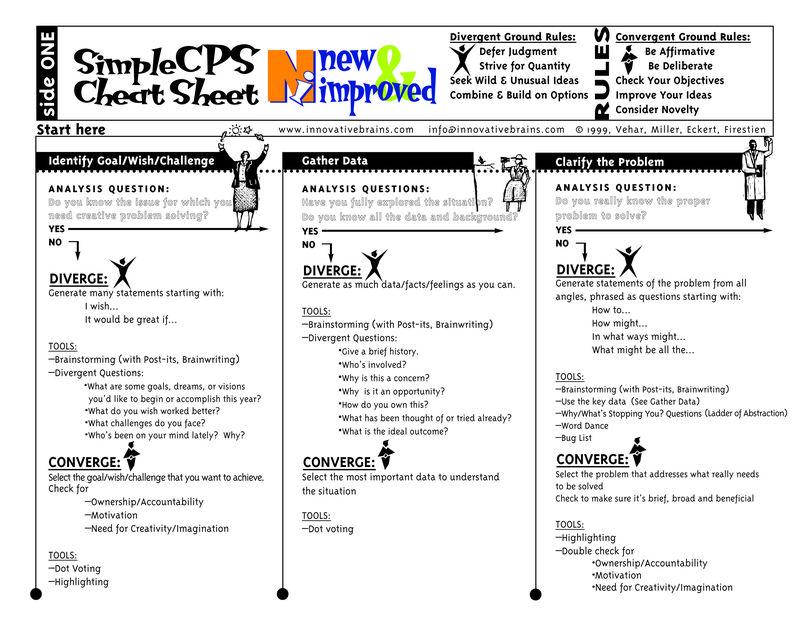 CPS CheatSheet - New - side 1